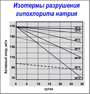 Окисление молочной кислоты в процессе метаболизма