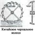 китайское черпальное колесо