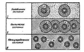 Модель водного раствора в широком диапазоне концентраций.
